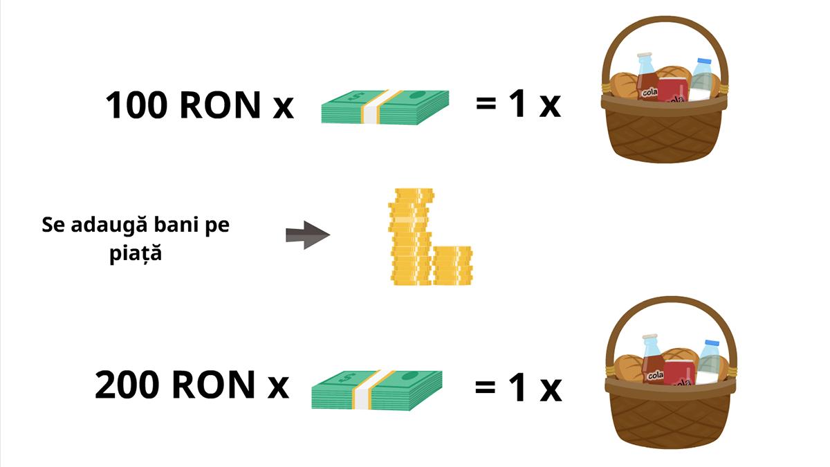 Inflația-prin-Monedă-iFlow